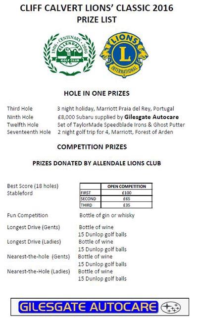 1000-CCLG Prizes